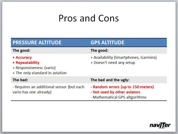GPSvsBaro_Pros_and_Cons