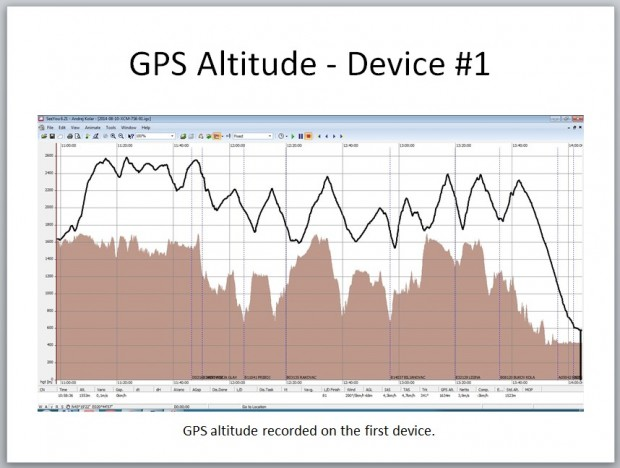 GPSvsBaro_Tilen_GPS1_caption