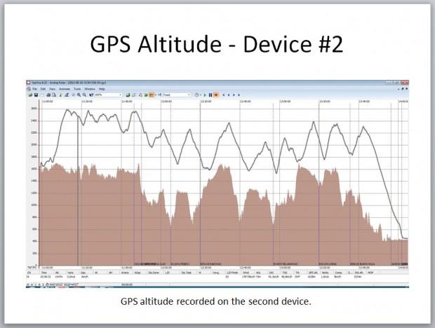 GPSvsBaro_Tilen_GPS2_caption